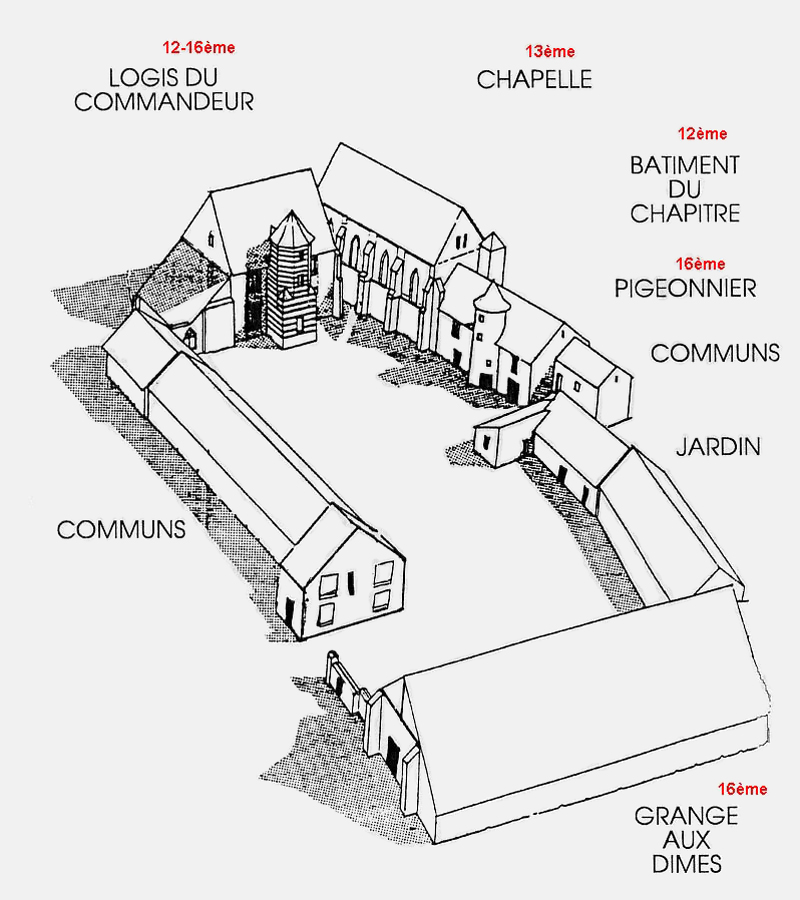 Coulommiers_templiers_plan-fr