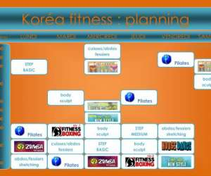 Korea fitness