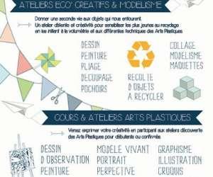 Cours et ateliers eco
