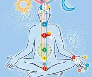 Yogavalence